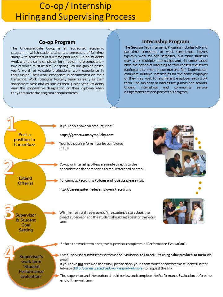 Co Op Internship >> Co Op Internship Programs C2d2 Georgia Institute Of Technology